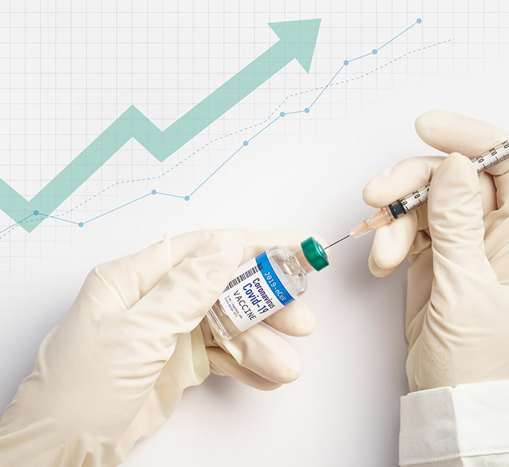 Coronavirus: análisis financiero XLV
